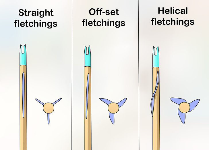 Different Fletching Types